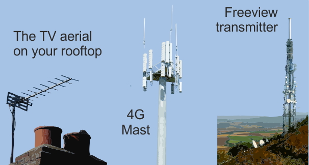 The TV aerial on your rooftop, 4G mast, Freeview transmitter